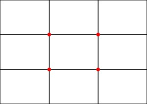 rule_of_thirds_graph (400x286)